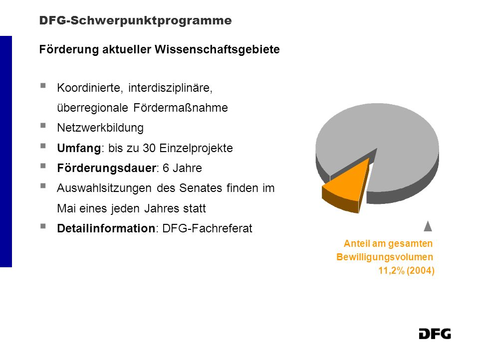 DFG-Schwerpunktprogramme Förderung aktueller Wissenschaftsgebiete Koordinierte, interdisziplinäre, überregionale Fördermaßnahme Netzwerkbildung Umfang