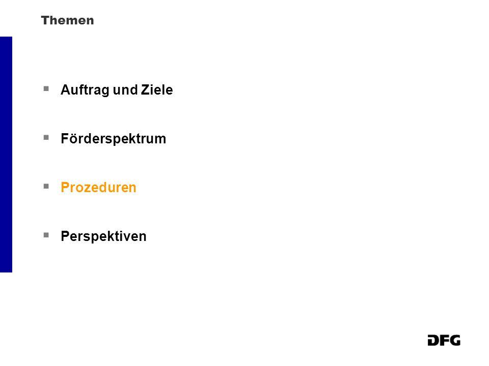 Themen Auftrag und Ziele Förderspektrum Prozeduren Perspektiven