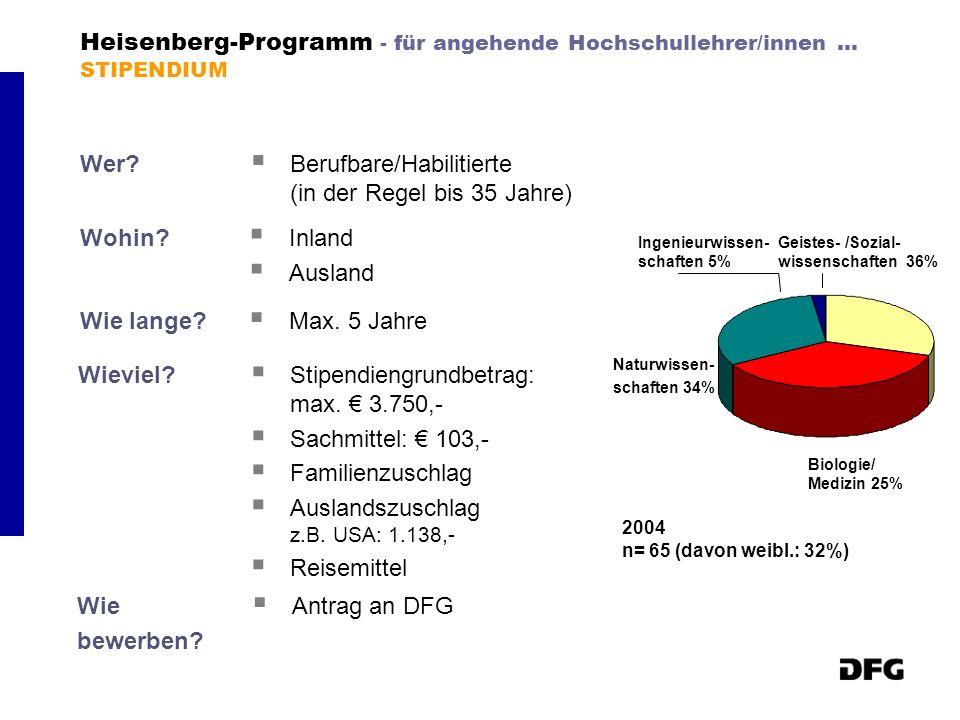 Heisenberg-Programm - für angehende Hochschullehrer/innen... STIPENDIUM Wer? Berufbare/Habilitierte (in der Regel bis 35 Jahre) Wohin? Inland Ausland