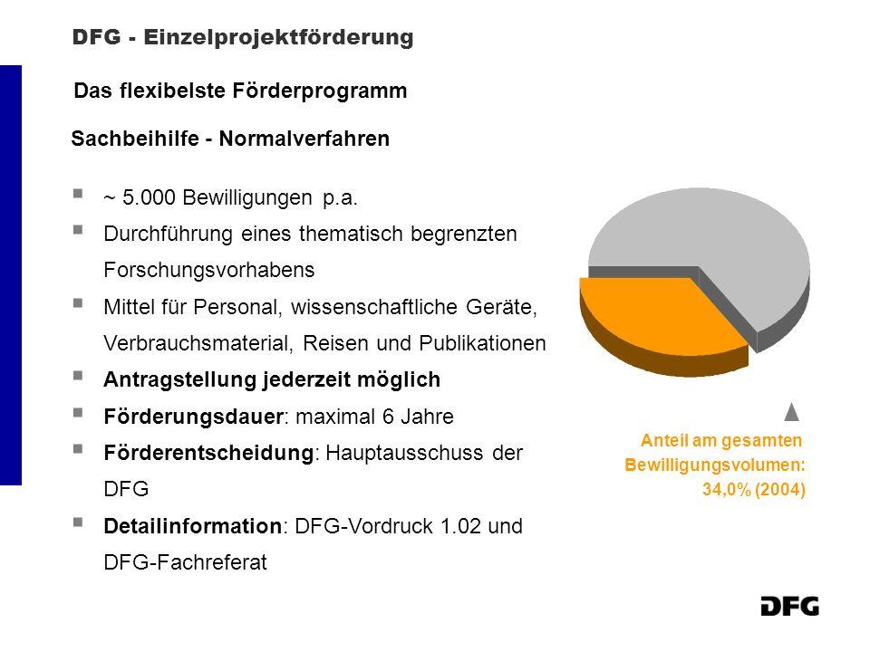 DFG - Einzelprojektförderung Sachbeihilfe - Normalverfahren ~ 5.000 Bewilligungen p.a. Durchführung eines thematisch begrenzten Forschungsvorhabens Mi
