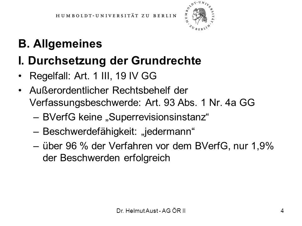 Dr. Helmut Aust - AG ÖR II4 B. Allgemeines I. Durchsetzung der Grundrechte Regelfall: Art. 1 III, 19 IV GG Außerordentlicher Rechtsbehelf der Verfassu