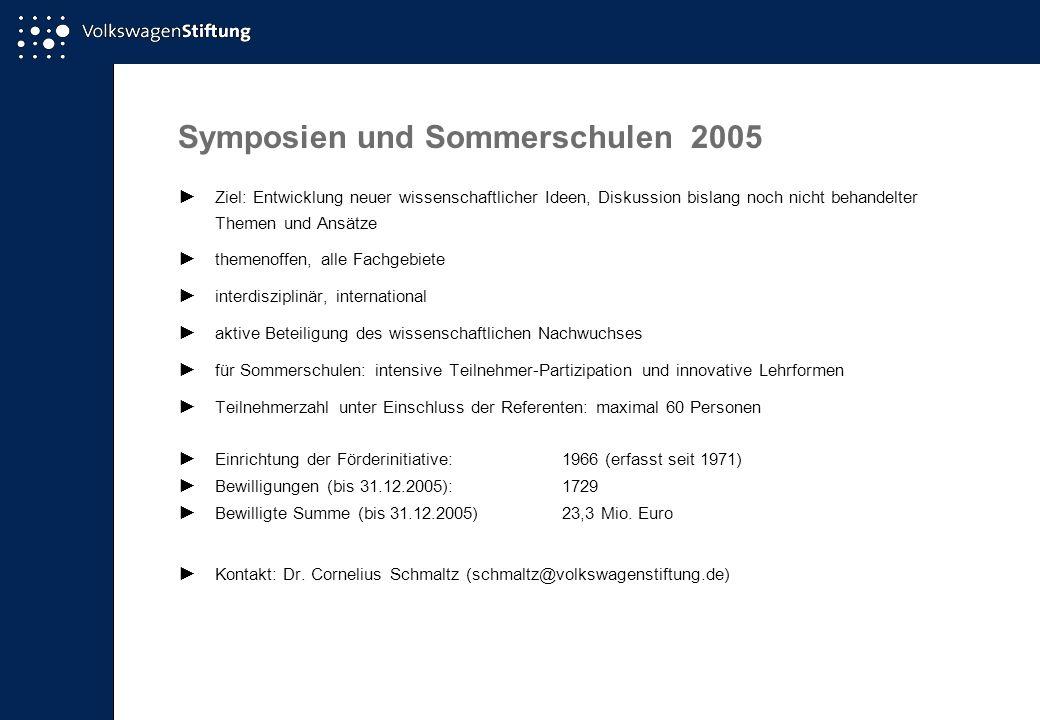 Symposien und Sommerschulen 2005 Ziel: Entwicklung neuer wissenschaftlicher Ideen, Diskussion bislang noch nicht behandelter Themen und Ansätze themen