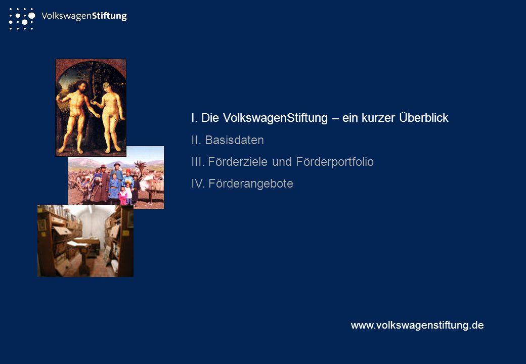 I. Die VolkswagenStiftung – ein kurzer Überblick II. Basisdaten III. Förderziele und Förderportfolio IV. Förderangebote www.volkswagenstiftung.de