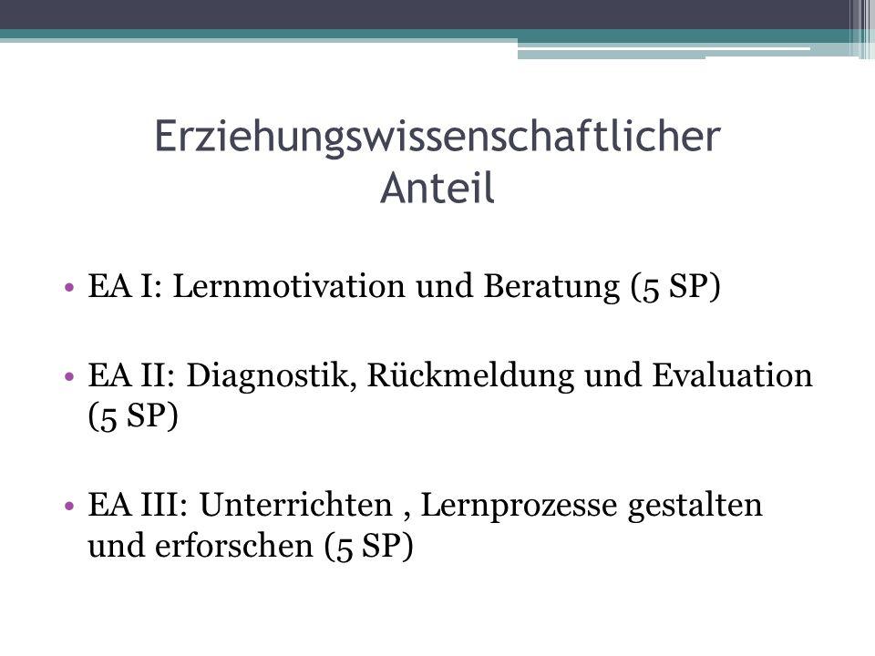 Erziehungswissenschaftlicher Anteil EA I: Lernmotivation und Beratung (5 SP) EA II: Diagnostik, Rückmeldung und Evaluation (5 SP) EA III: Unterrichten, Lernprozesse gestalten und erforschen (5 SP)