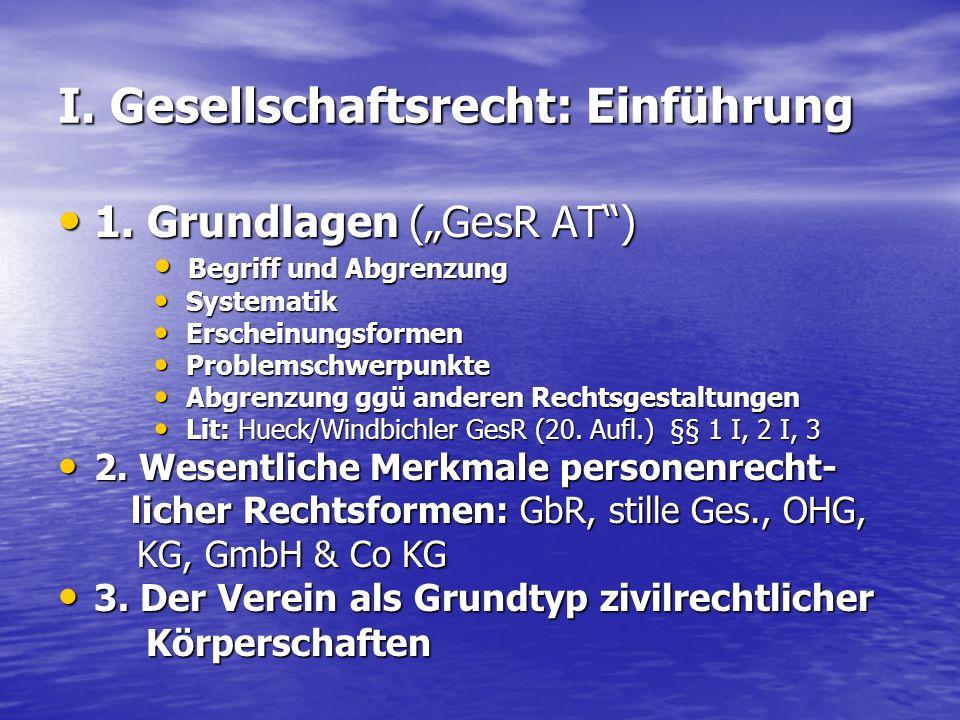 I. Gesellschaftsrecht: Einführung 1. Grundlagen (GesR AT) 1. Grundlagen (GesR AT) Begriff und Abgrenzung Begriff und Abgrenzung Systematik Systematik