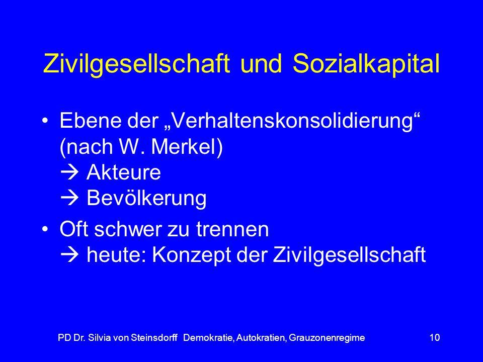 PD Dr. Silvia von Steinsdorff Demokratie, Autokratien, Grauzonenregime10 Zivilgesellschaft und Sozialkapital Ebene der Verhaltenskonsolidierung (nach