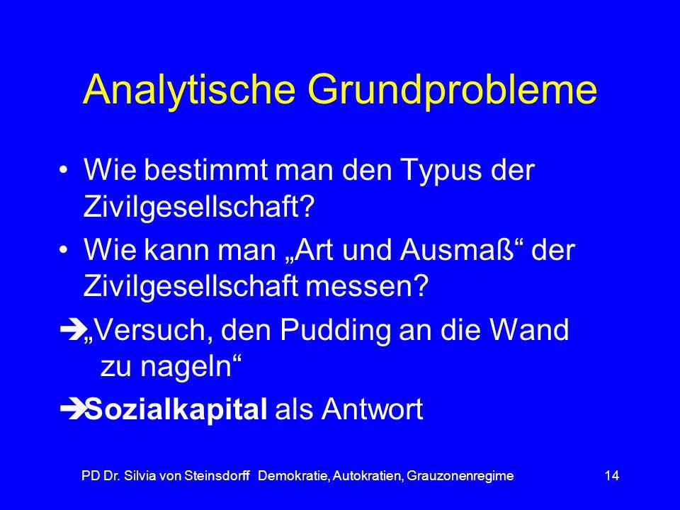 PD Dr. Silvia von Steinsdorff Demokratie, Autokratien, Grauzonenregime14 Analytische Grundprobleme Wie bestimmt man den Typus der Zivilgesellschaft? W