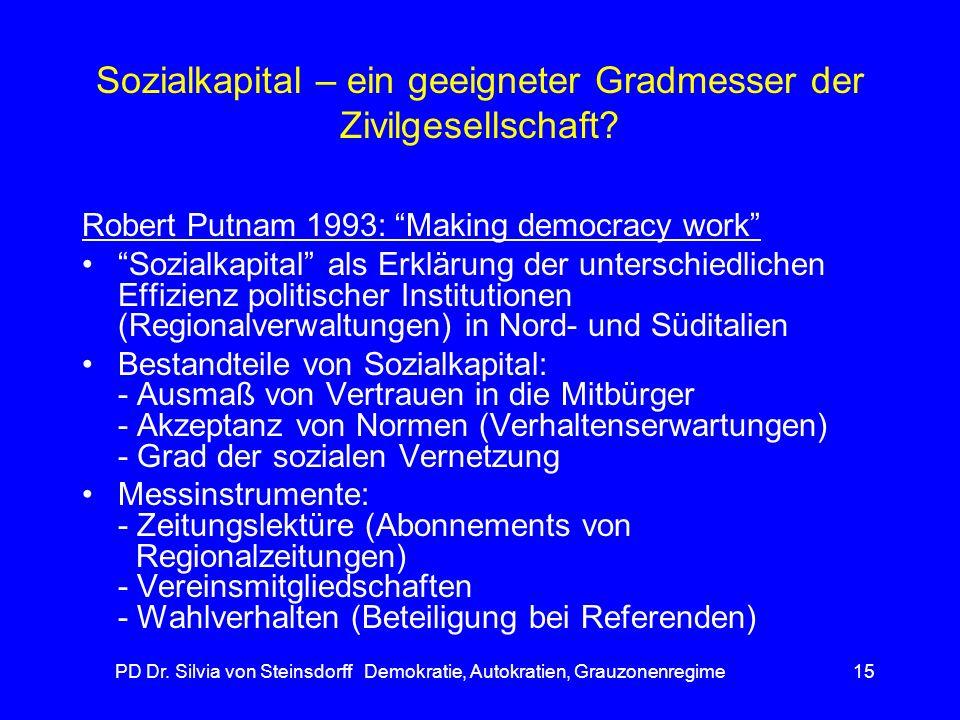 PD Dr. Silvia von Steinsdorff Demokratie, Autokratien, Grauzonenregime15 Sozialkapital – ein geeigneter Gradmesser der Zivilgesellschaft? Robert Putna