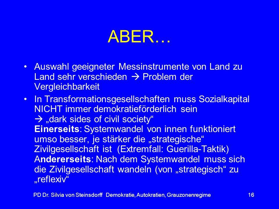 PD Dr. Silvia von Steinsdorff Demokratie, Autokratien, Grauzonenregime16 ABER… Auswahl geeigneter Messinstrumente von Land zu Land sehr verschieden Pr