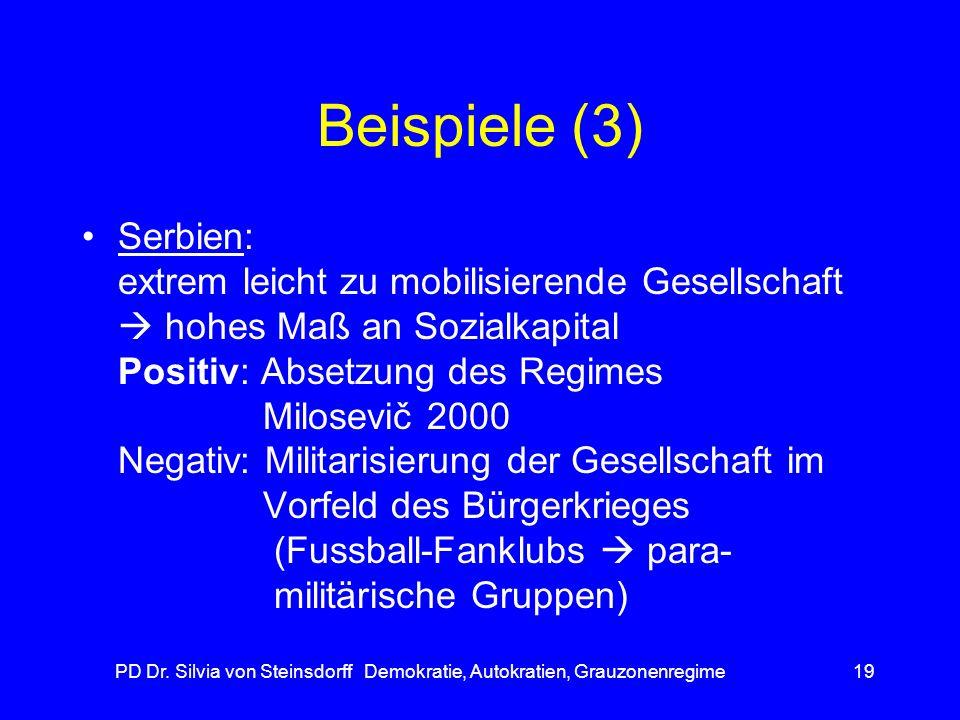 PD Dr. Silvia von Steinsdorff Demokratie, Autokratien, Grauzonenregime19 Beispiele (3) Serbien: extrem leicht zu mobilisierende Gesellschaft hohes Maß