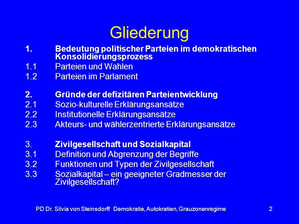 PD Dr. Silvia von Steinsdorff Demokratie, Autokratien, Grauzonenregime2 Gliederung 1.Bedeutung politischer Parteien im demokratischen Konsolidierungsp