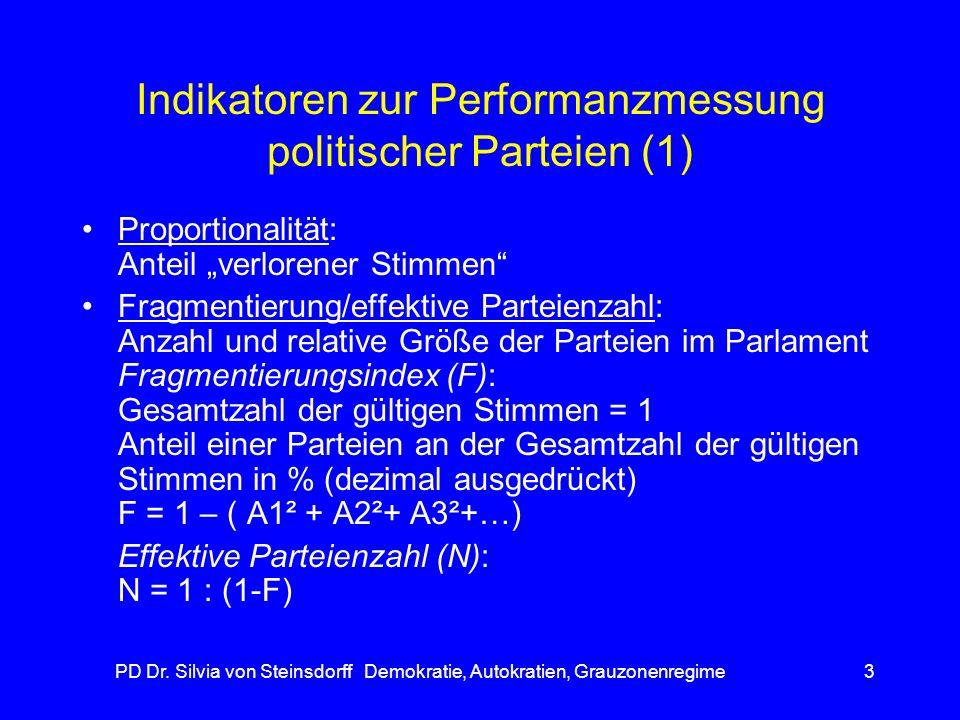 PD Dr. Silvia von Steinsdorff Demokratie, Autokratien, Grauzonenregime3 Indikatoren zur Performanzmessung politischer Parteien (1) Proportionalität: A