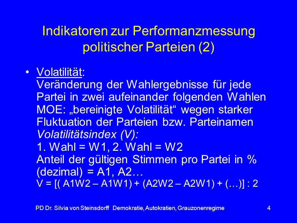PD Dr. Silvia von Steinsdorff Demokratie, Autokratien, Grauzonenregime4 Indikatoren zur Performanzmessung politischer Parteien (2) Volatilität: Veränd