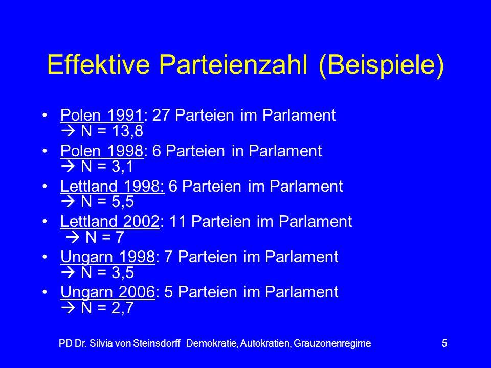 PD Dr. Silvia von Steinsdorff Demokratie, Autokratien, Grauzonenregime5 Effektive Parteienzahl (Beispiele) Polen 1991: 27 Parteien im Parlament N = 13