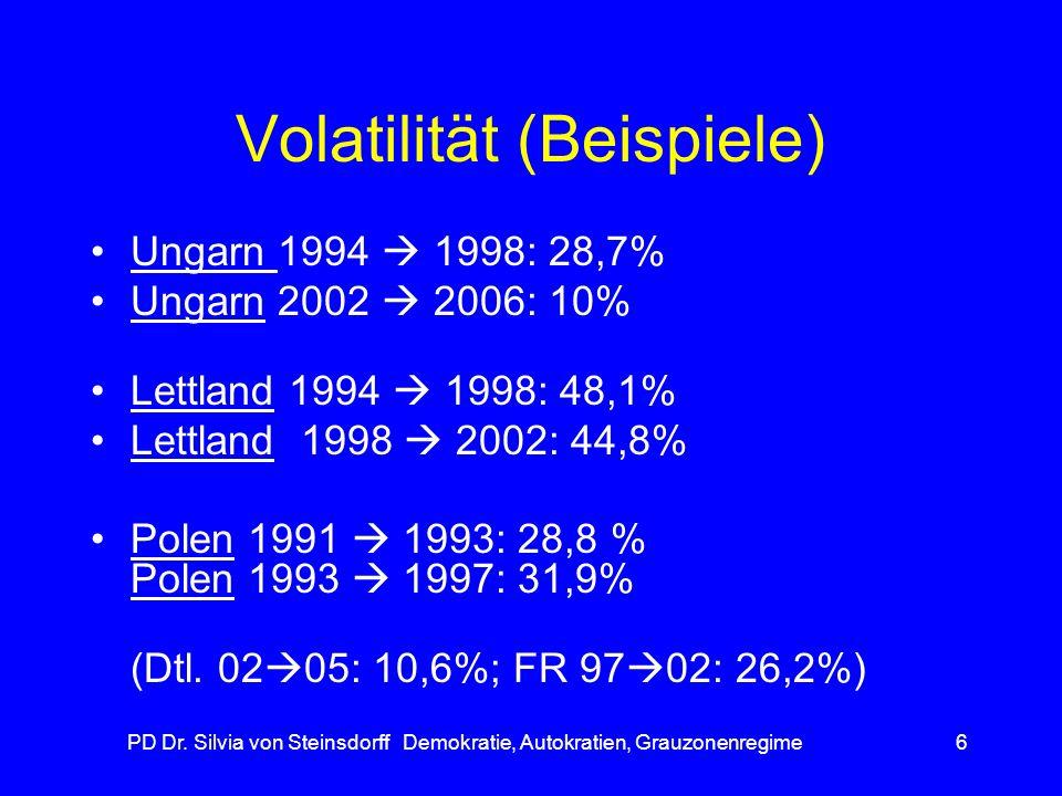 PD Dr. Silvia von Steinsdorff Demokratie, Autokratien, Grauzonenregime6 Volatilität (Beispiele) Ungarn 1994 1998: 28,7% Ungarn 2002 2006: 10% Lettland