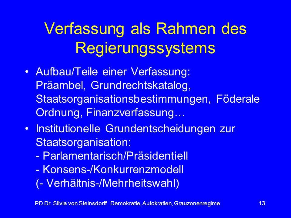 PD Dr. Silvia von Steinsdorff Demokratie, Autokratien, Grauzonenregime13 Verfassung als Rahmen des Regierungssystems Aufbau/Teile einer Verfassung: Pr