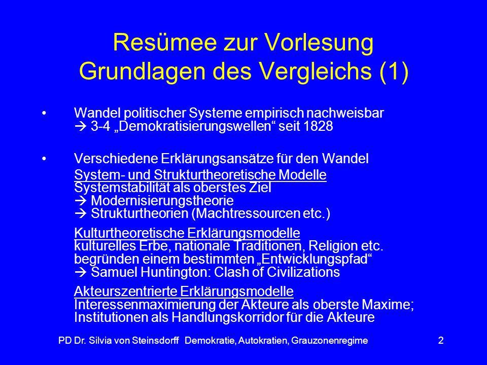 PD Dr. Silvia von Steinsdorff Demokratie, Autokratien, Grauzonenregime2 Resümee zur Vorlesung Grundlagen des Vergleichs (1) Wandel politischer Systeme