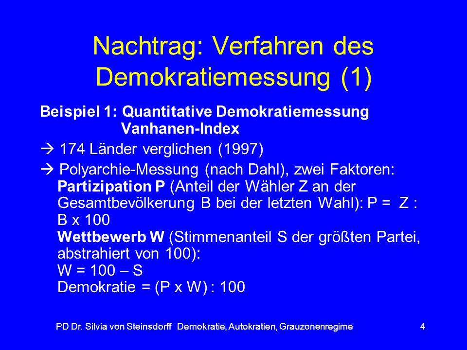 PD Dr. Silvia von Steinsdorff Demokratie, Autokratien, Grauzonenregime4 Nachtrag: Verfahren des Demokratiemessung (1) Beispiel 1: Quantitative Demokra