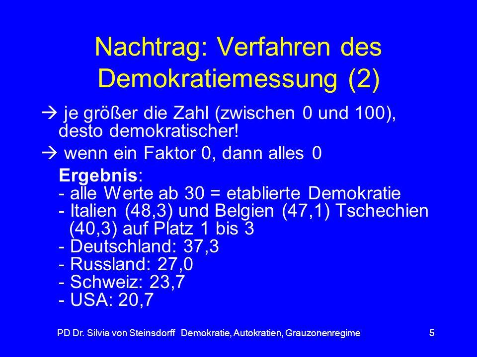 PD Dr. Silvia von Steinsdorff Demokratie, Autokratien, Grauzonenregime5 Nachtrag: Verfahren des Demokratiemessung (2) je größer die Zahl (zwischen 0 u