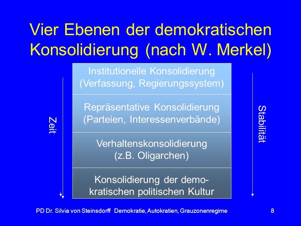 PD Dr. Silvia von Steinsdorff Demokratie, Autokratien, Grauzonenregime8 Vier Ebenen der demokratischen Konsolidierung (nach W. Merkel) Institutionelle