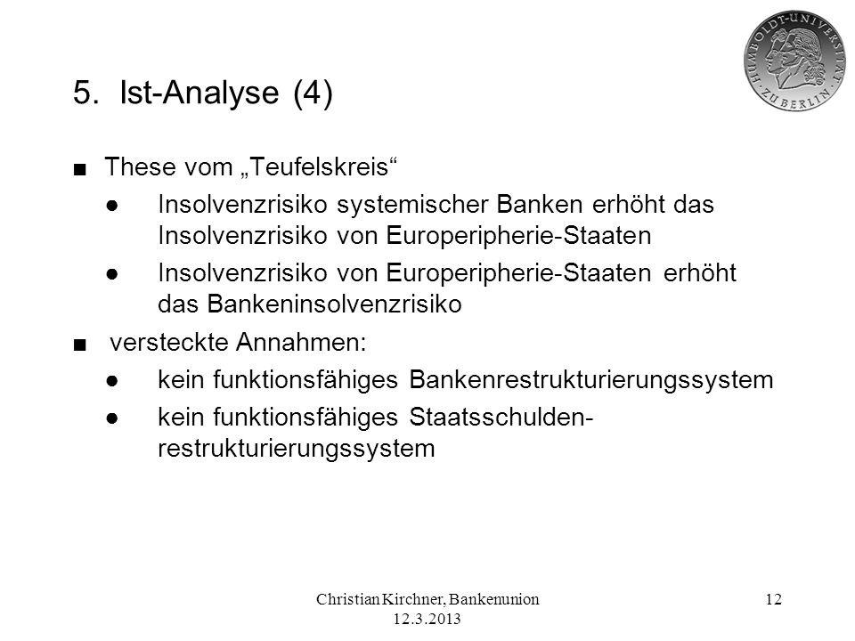 Christian Kirchner, Bankenunion 12.3.2013 12 5. Ist-Analyse (4) These vom Teufelskreis Insolvenzrisiko systemischer Banken erhöht das Insolvenzrisiko
