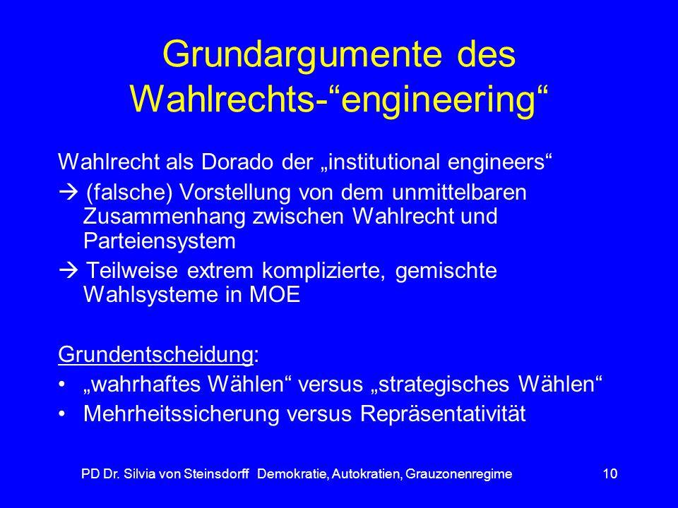 PD Dr. Silvia von Steinsdorff Demokratie, Autokratien, Grauzonenregime10 Grundargumente des Wahlrechts-engineering Wahlrecht als Dorado der institutio