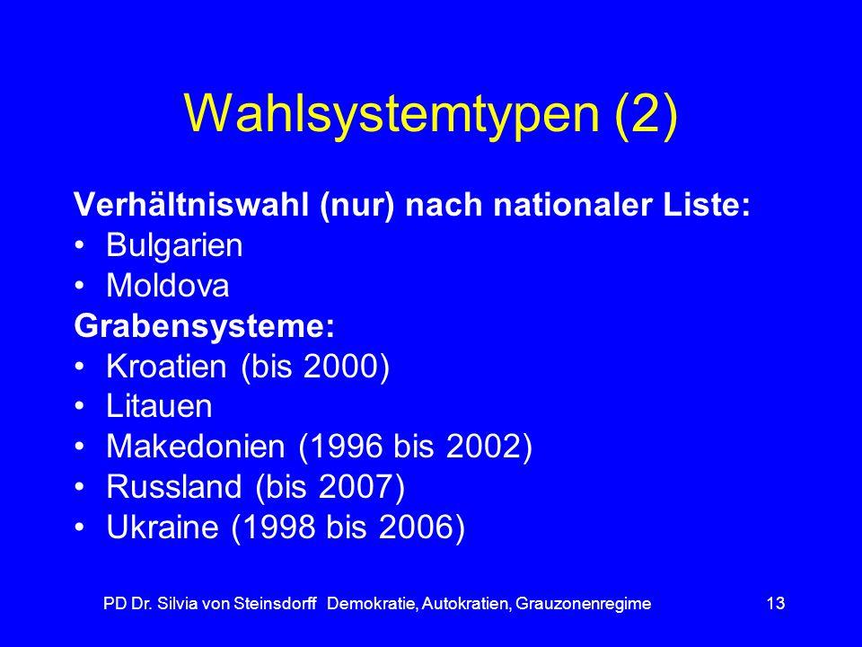 PD Dr. Silvia von Steinsdorff Demokratie, Autokratien, Grauzonenregime13 Wahlsystemtypen (2) Verhältniswahl (nur) nach nationaler Liste: Bulgarien Mol