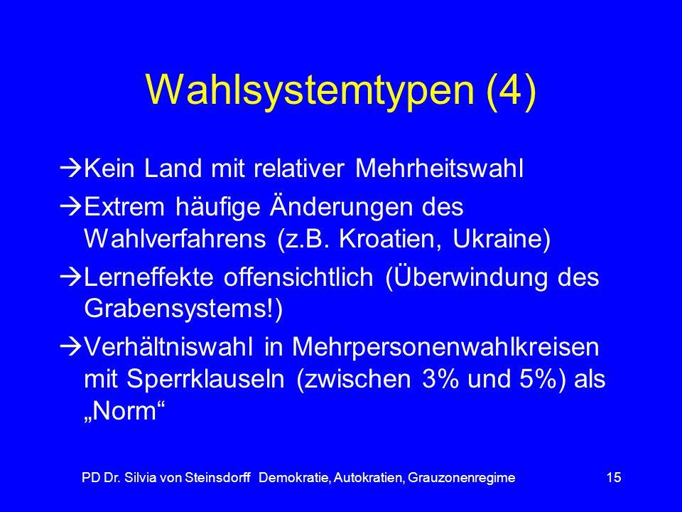 PD Dr. Silvia von Steinsdorff Demokratie, Autokratien, Grauzonenregime15 Wahlsystemtypen (4) Kein Land mit relativer Mehrheitswahl Extrem häufige Ände