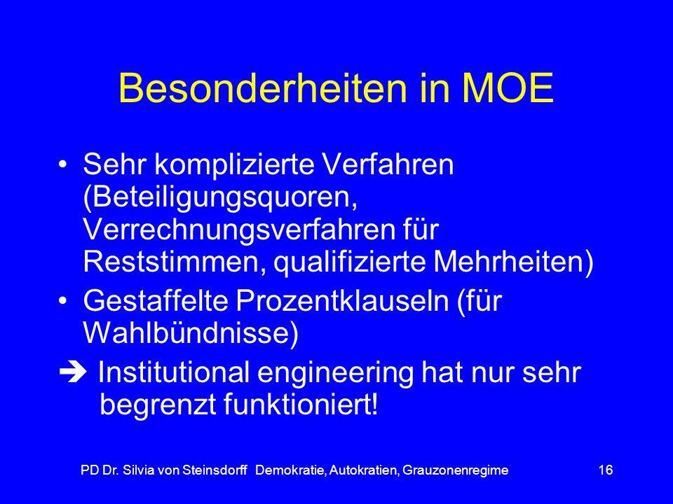 PD Dr. Silvia von Steinsdorff Demokratie, Autokratien, Grauzonenregime16 Besonderheiten in MOE Sehr komplizierte Verfahren (Beteiligungsquoren, Verrec