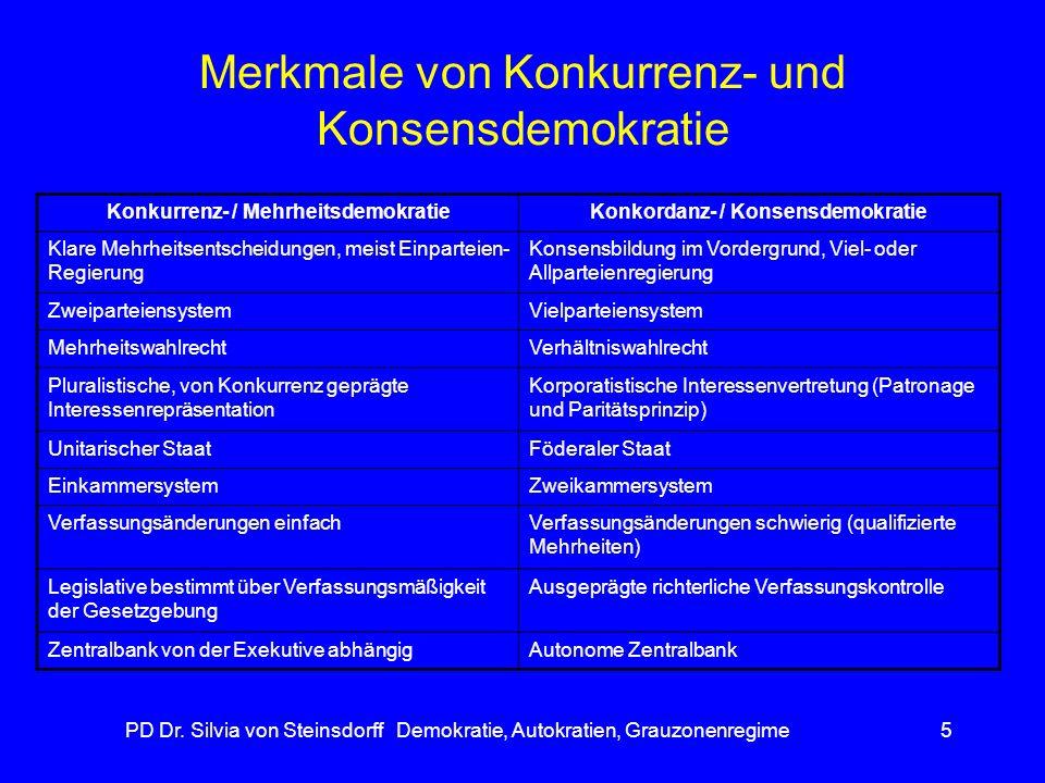 PD Dr. Silvia von Steinsdorff Demokratie, Autokratien, Grauzonenregime5 Merkmale von Konkurrenz- und Konsensdemokratie Konkurrenz- / Mehrheitsdemokrat