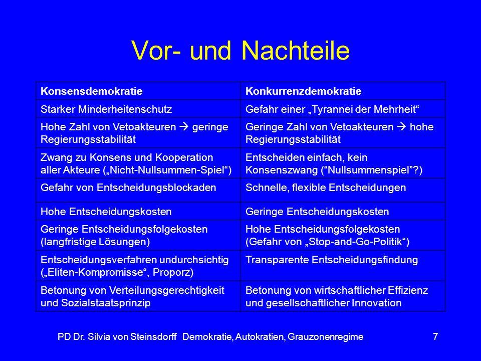 PD Dr. Silvia von Steinsdorff Demokratie, Autokratien, Grauzonenregime7 Vor- und Nachteile KonsensdemokratieKonkurrenzdemokratie Starker Minderheitens