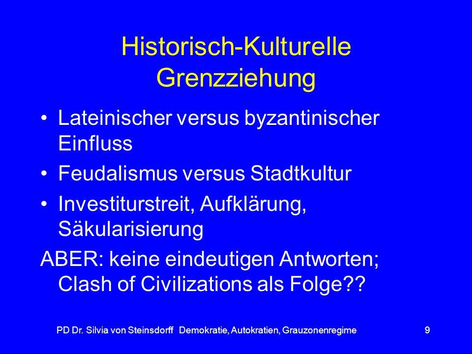 9 Historisch-Kulturelle Grenzziehung Lateinischer versus byzantinischer Einfluss Feudalismus versus Stadtkultur Investiturstreit, Aufklärung, Säkulari