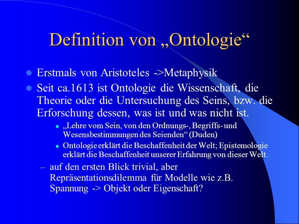Ontologie (2) Ontologien als Basis der Modellierung: Modell ist eine formale Repräsentation eines Ausschnitts der Realität – zwei Rollen der Ontologie: Ontologie im ersten Sinn: Grundlegung, welcher Art die Konstituenten und die Regeln sein müssen, damit sie die Realität angemessen wiedergeben können -> Grammatik der Realität Ontologie im zweiten Sinn: die Festschreibung der Dinge und Zusammenhänge, die da sind -> Enzyklopädie der Realität