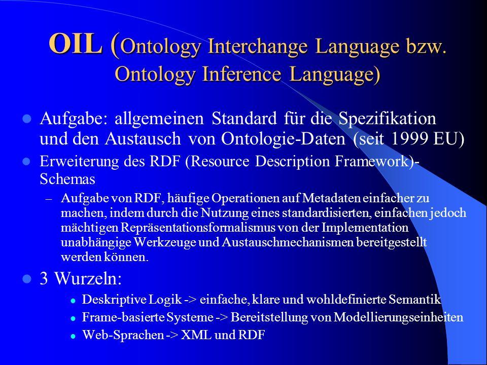 OIL ( Ontology Interchange Language bzw.