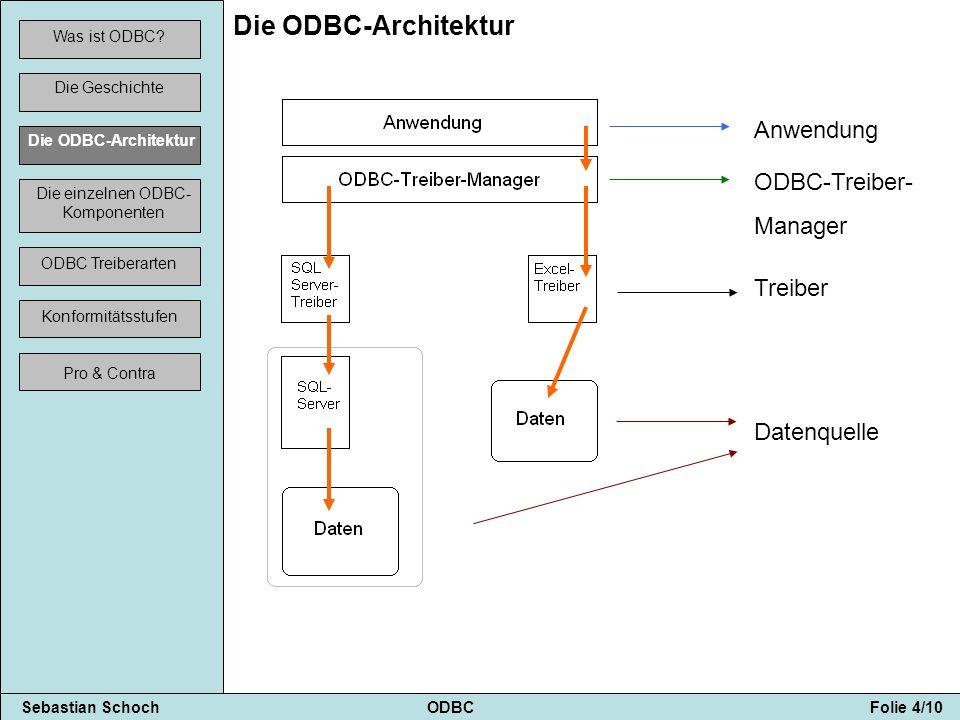 Sebastian Schoch ODBC Folie 5/10 Was ist ODBC.