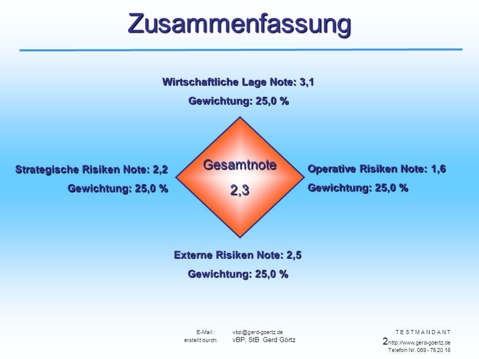 E-Mail : vbp@gerd-goertz.de erstellt durch: vBP, StB Gerd Görtz T E S T M A N D A N T 2 http://www.gerd-goertz.de Telefon Nr.