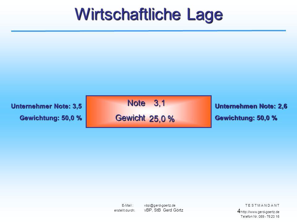 E-Mail : vbp@gerd-goertz.de erstellt durch: vBP, StB Gerd Görtz T E S T M A N D A N T 4 http://www.gerd-goertz.de Telefon Nr.
