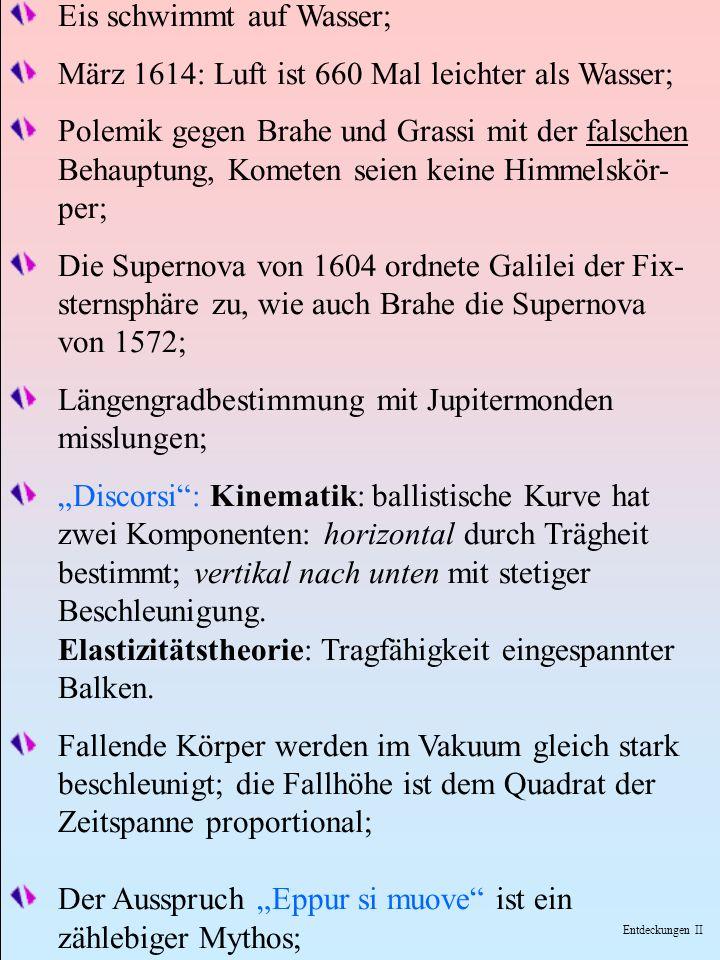 Eis schwimmt auf Wasser; März 1614: Luft ist 660 Mal leichter als Wasser; Polemik gegen Brahe und Grassi mit der falschen Behauptung, Kometen seien keine Himmelskör- per; Die Supernova von 1604 ordnete Galilei der Fix- sternsphäre zu, wie auch Brahe die Supernova von 1572; Längengradbestimmung mit Jupitermonden misslungen; Discorsi: Kinematik: ballistische Kurve hat zwei Komponenten: horizontal durch Trägheit bestimmt; vertikal nach unten mit stetiger Beschleunigung.