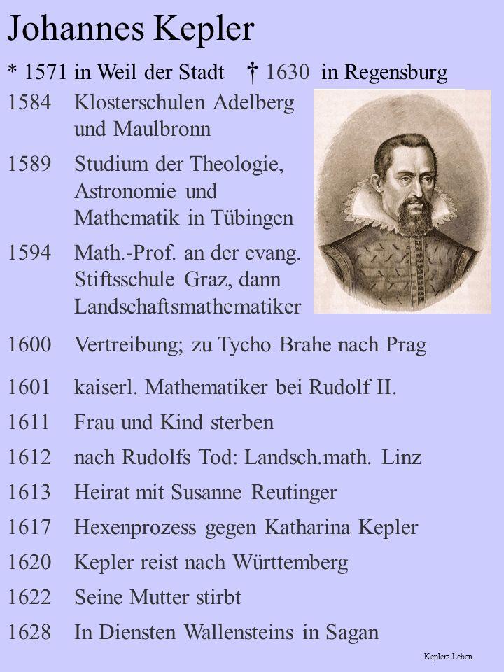 1600 Vertreibung; zu Tycho Brahe nach Prag 1601 kaiserl.
