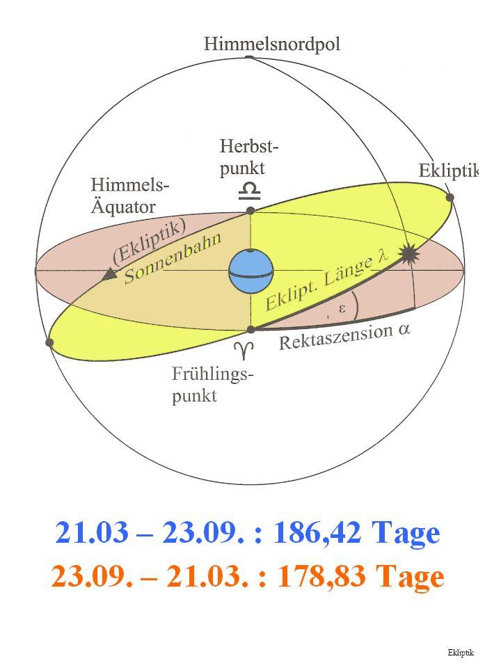 Keplers Stern – Supernova 1604 Überreste 2006 Keplers Stern