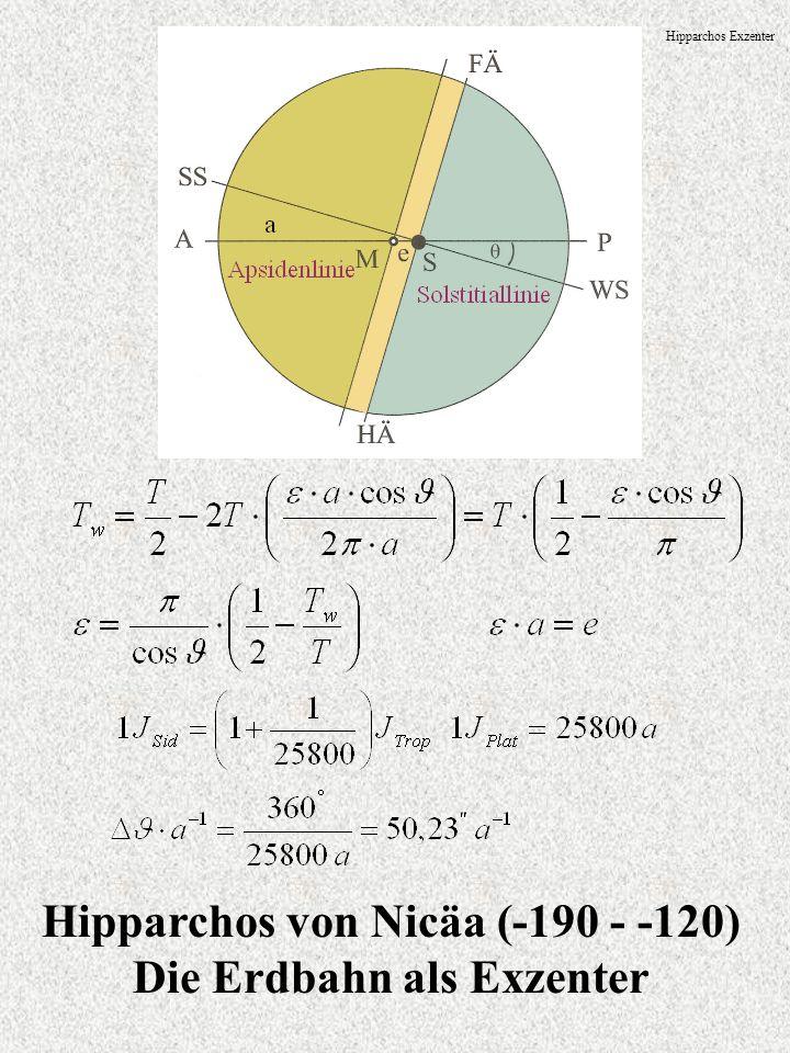 Hipparchos von Nicäa (-190 - -120) Die Erdbahn als Exzenter Hipparchos Exzenter