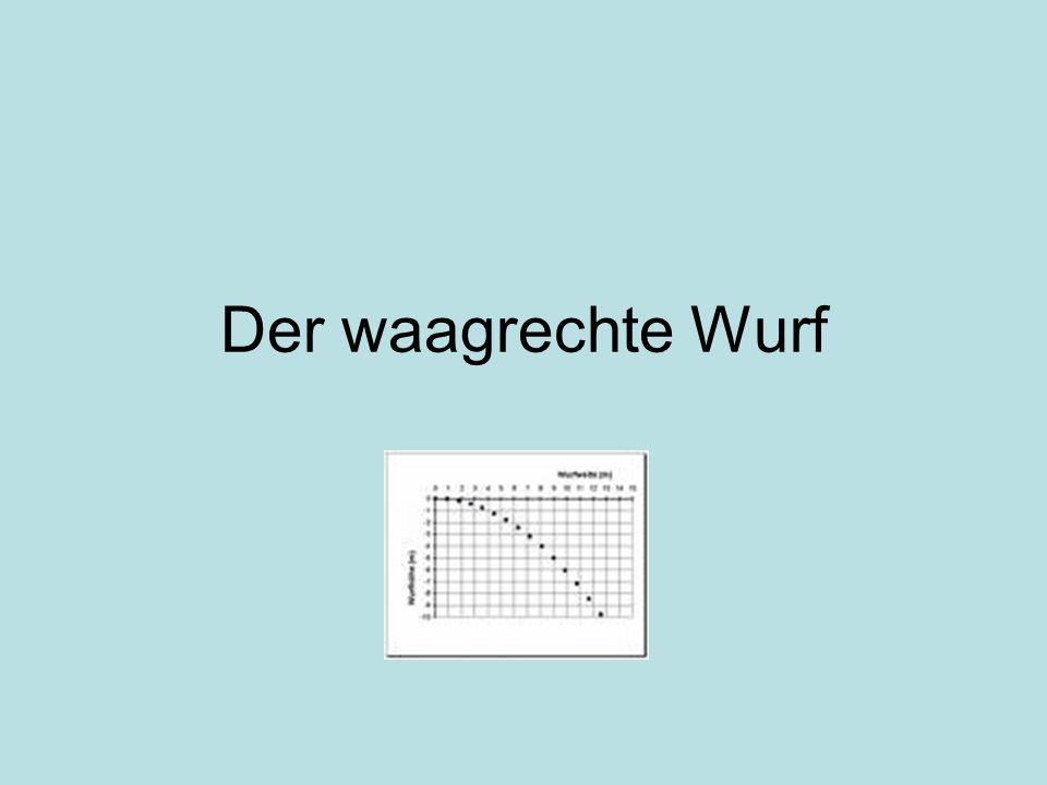 Waagrechter Wurfcopyright: MK Wurfzeit