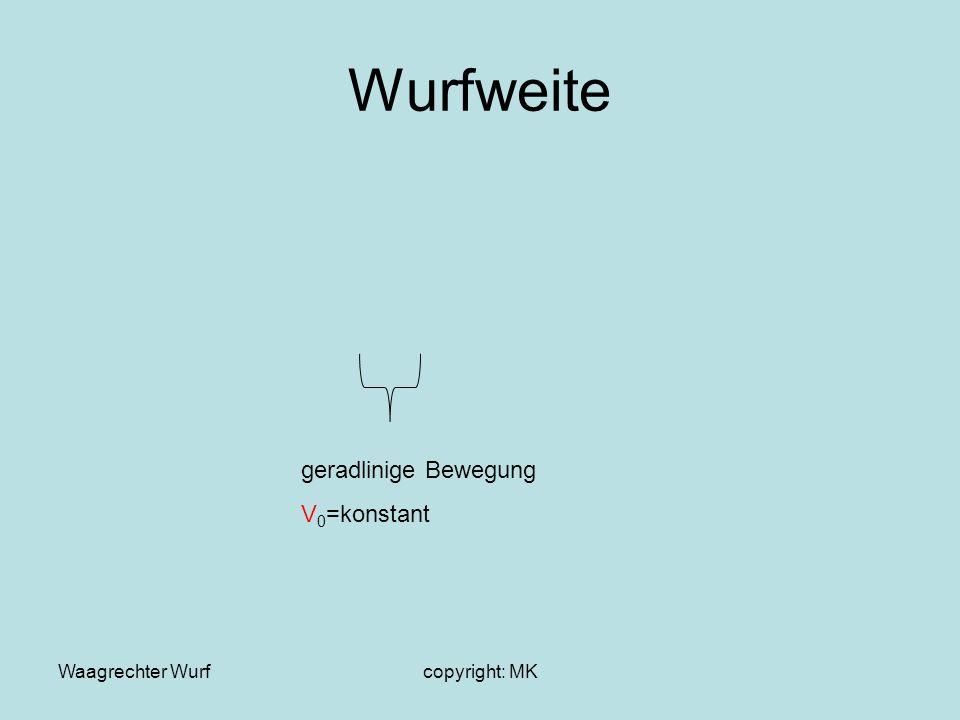 Waagrechter Wurfcopyright: MK Wurfweite geradlinige Bewegung V 0 =konstant