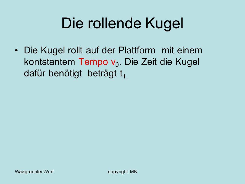 Waagrechter Wurfcopyright: MK Beispiel : Turmmodell gegeben: Gesucht : s Weite = ? cm ;v 0 =?
