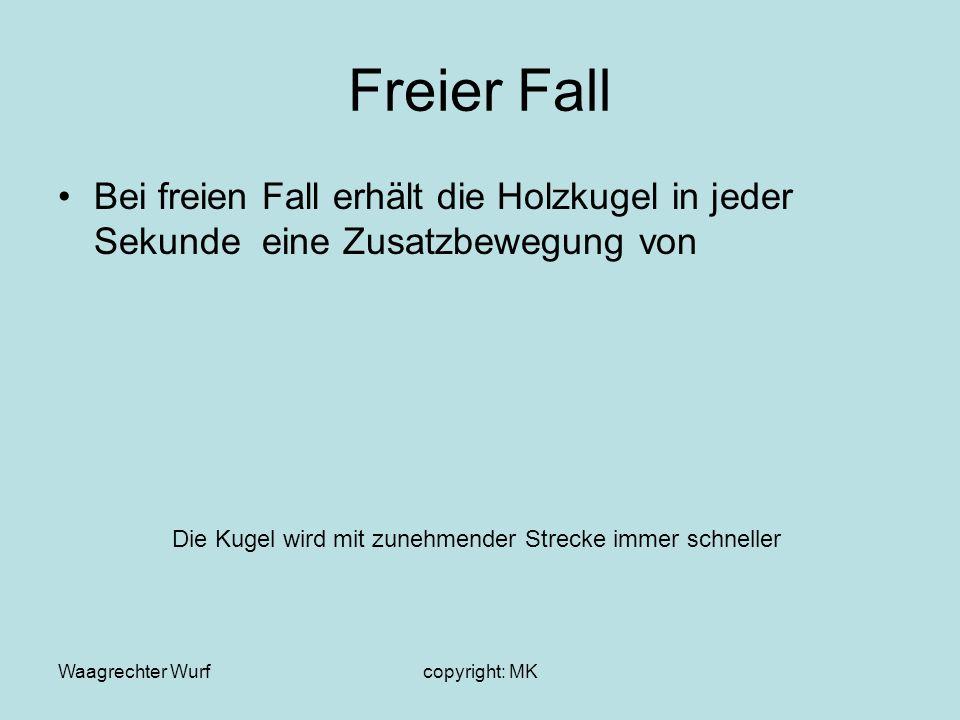 Waagrechter Wurfcopyright: MK Lösung : Turmmodell Wurfzeit : Wurfweite : 1.