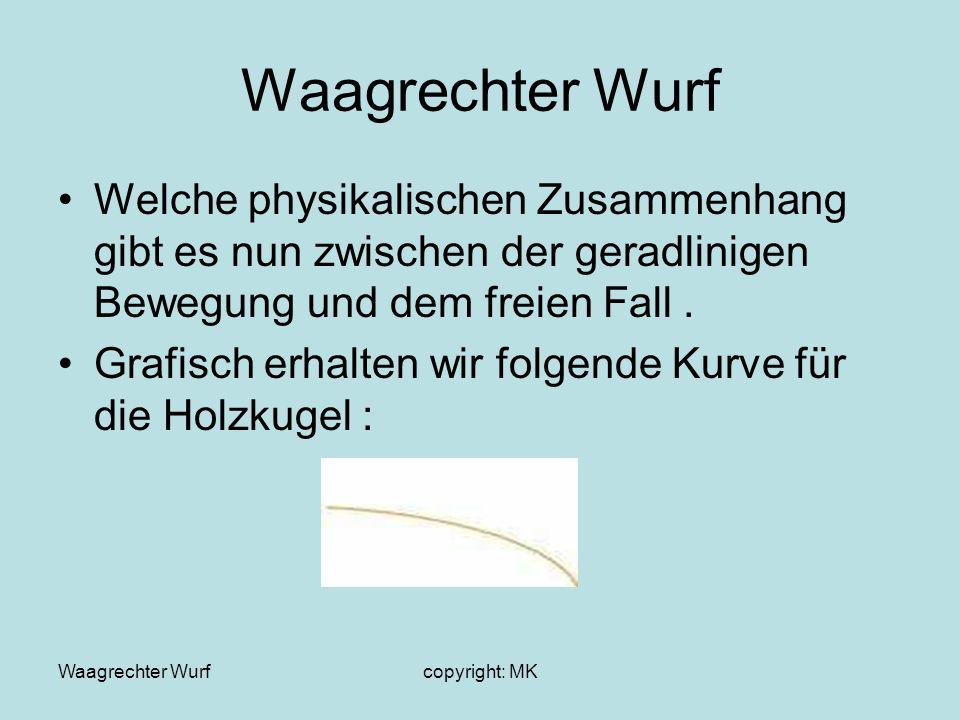 Waagrechter Wurfcopyright: MK Waagrechter Wurf Welche physikalischen Zusammenhang gibt es nun zwischen der geradlinigen Bewegung und dem freien Fall.