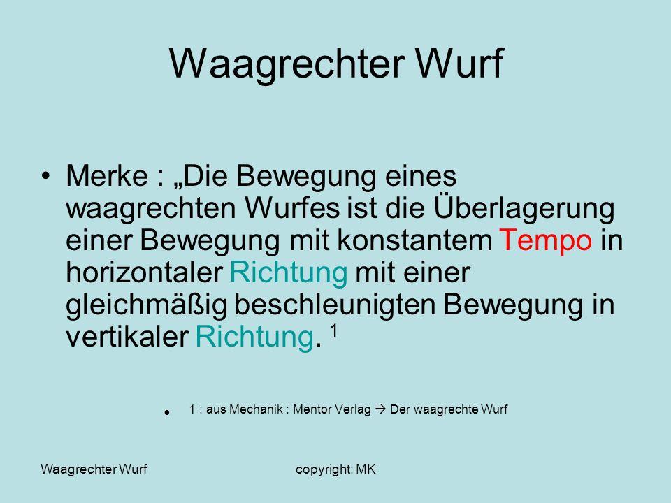 Waagrechter Wurfcopyright: MK Waagrechter Wurf Merke : Die Bewegung eines waagrechten Wurfes ist die Überlagerung einer Bewegung mit konstantem Tempo