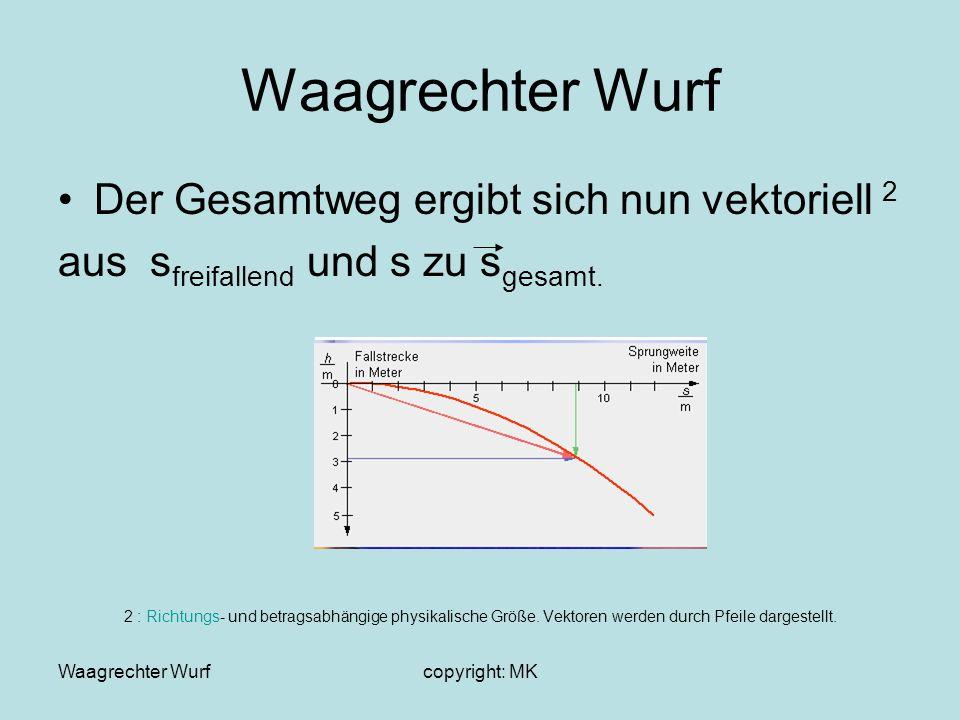 Waagrechter Wurfcopyright: MK Waagrechter Wurf Der Gesamtweg ergibt sich nun vektoriell 2 aus s freifallend und s zu s gesamt. 2 : Richtungs- und betr