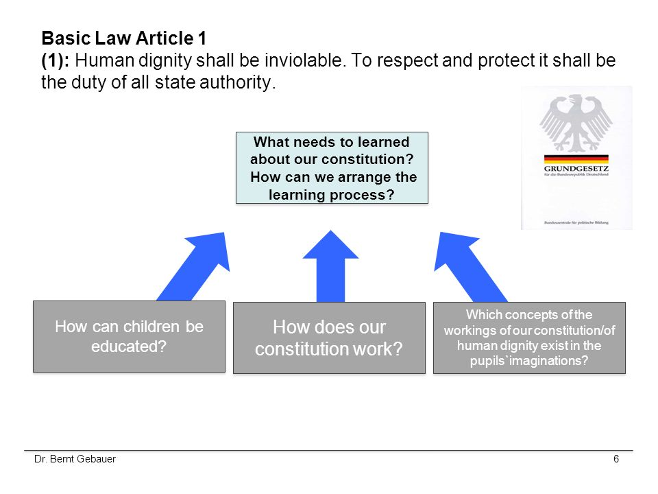 Basic Law Article 1 (1): Human dignity shall be inviolable. To respect and protect it shall be the duty of all state authority. What needs to learned