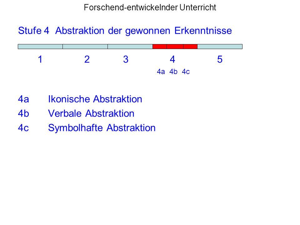 Forschend-entwickelnder Unterricht Stufe 4 Abstraktion der gewonnen Erkenntnisse 1 2 3 4 5 4a 4b 4c 4aIkonische Abstraktion 4bVerbale Abstraktion 4cSy